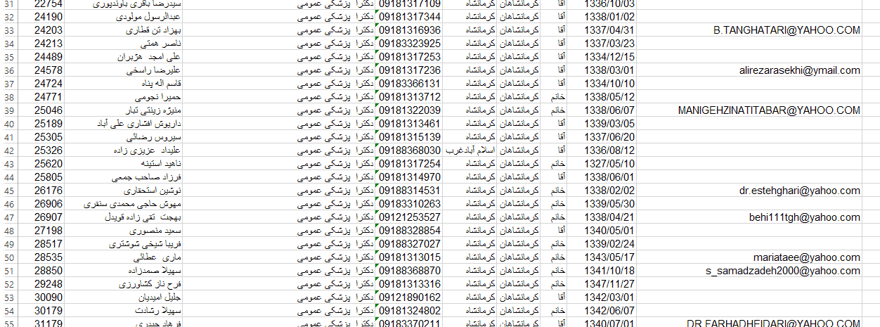 شماره موبایل پزشکان کرمانشاه