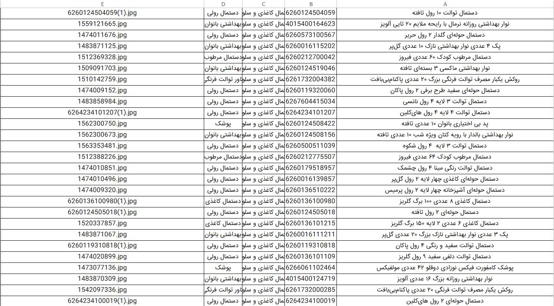nemoune-liste-mavadeghazaaai (2)