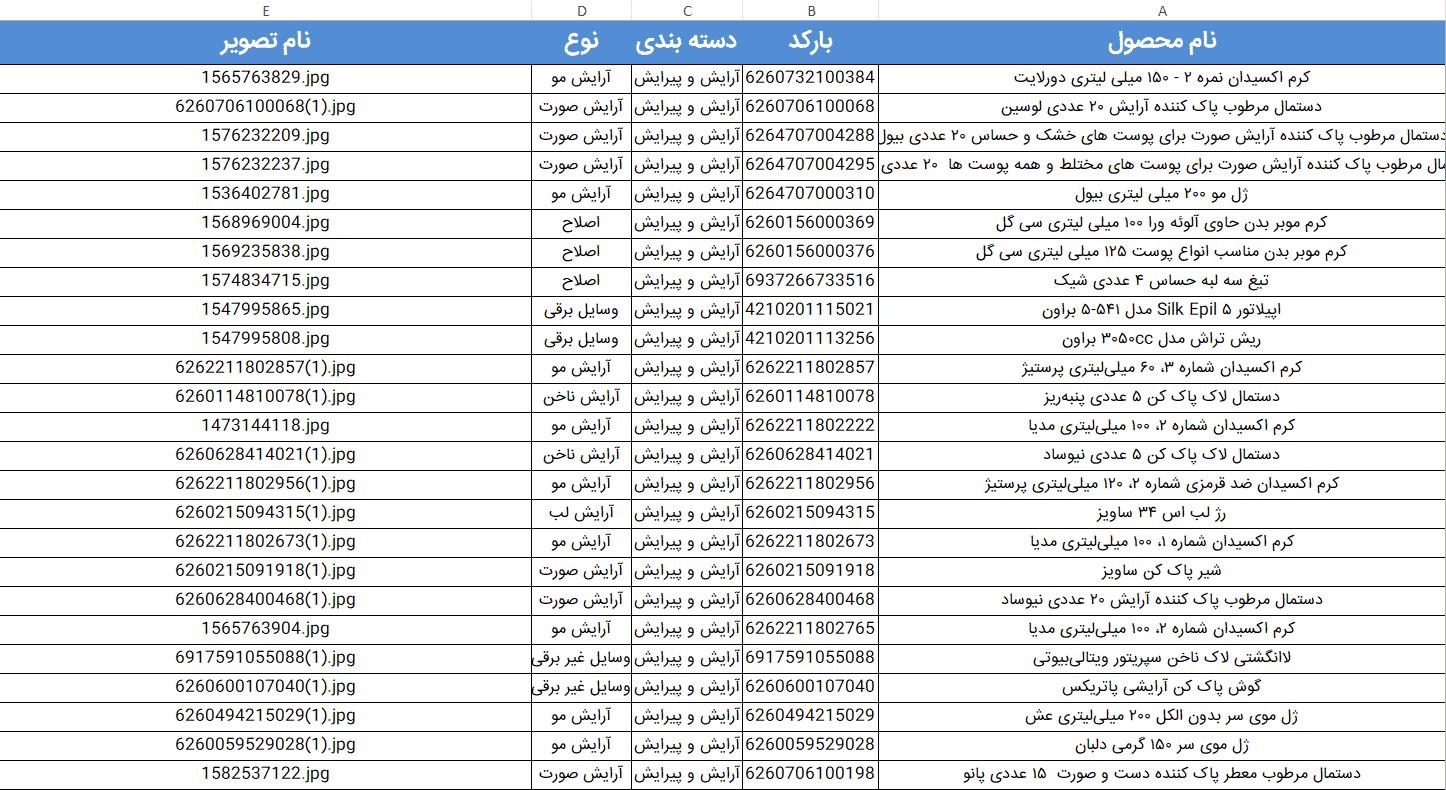 nemoune-liste-mavadeghazaaai (3)