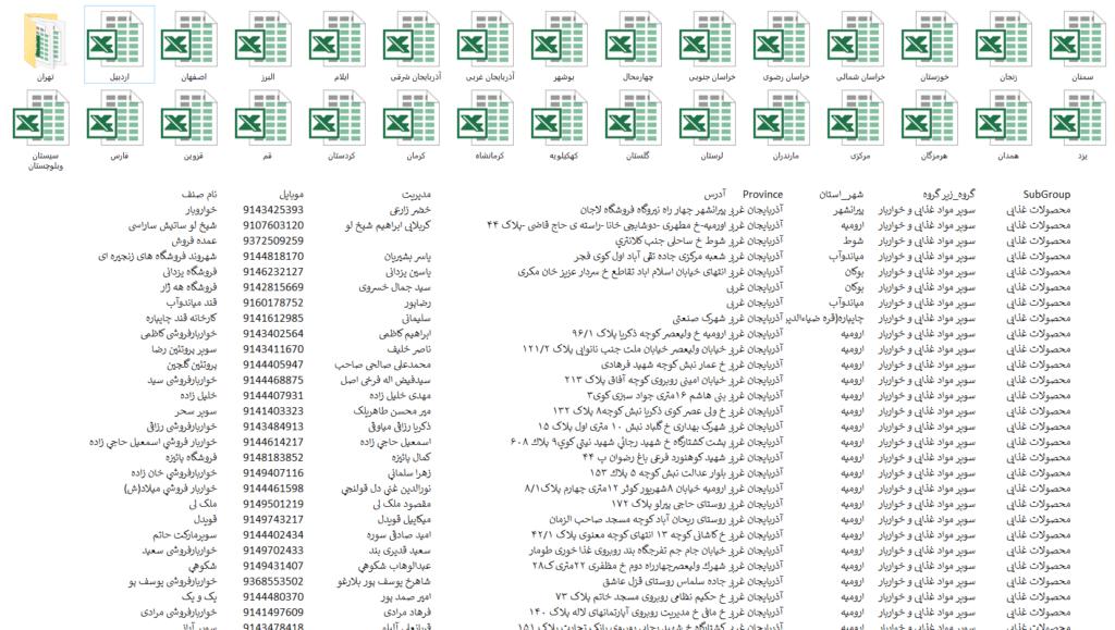 نمونه لیست سوپرمارکت های ایران